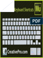CreativePro Adobe Muse Shortcuts