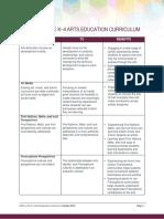 Draft K-4 Curriculum