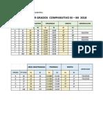 ranking de promedios por areas curriculares