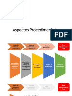 Aspectos Procedimentales - Derecho Administrativo
