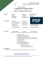 Taijutsu Skill Dev Chart[1]