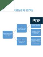 PDF Esquemadejapondelmundialjesuseduardomurillomuñozgrado10