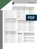 tabela_verbo.pdf