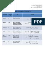 Resumen-de-modelos.pdf