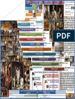 1st Century Church History Timeline Chart Free Download