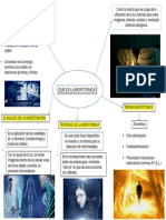 Mapa biofotonica.docx