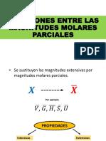 RELACIONES ENTRE LAS MAGNITUDES MOLARES PARCIALES.pptx
