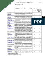 Manual de Control de Motor Toyota Hilux CRDI.pdf