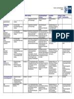 rechtsformen_uebersichtstabelle-data.pdf