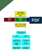 MPF - Financeiro - Aula 1 - Luiz O. Jungstedt