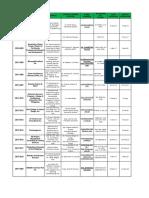 CPDprovider_ARCHI-71618