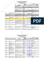 CPDprovider_CIVILENGR-81418