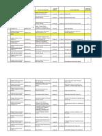 CPDprovider DENT 71818