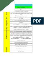 Bsc Pat Checklist