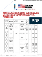 ASTM SAE ISO Fastener Markings