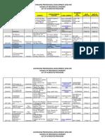 CPDprovider_MECHENG-91018