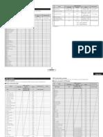 lista de comandos de DENON HC-4500