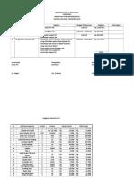 Anggaran Sekretaris PIK