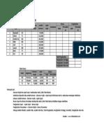 Soal-TIK-Praktik-Excel-Kelas-9-Tahun-2016-Soal-D.pdf