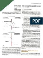 PARTE 3 Embriologia Básica (Moore-Persaud) PG 300-453