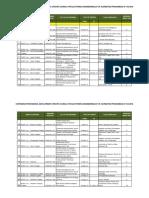 CPDprogram_ELECTRONICSENGR-10318
