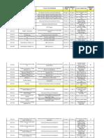 Cpdprogram Realestate 122817