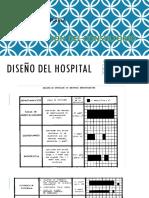 Administacion De Consultorio - DISEÑO DEL HOSPITAL.pptx