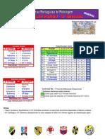 Resultados da 2ª Jornada do Campeonato Nacional da 3ª Divisão em Hóquei em Patins