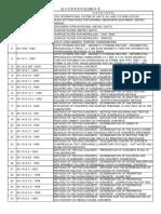 澳大利亚国家标准(SA)目录.pdf