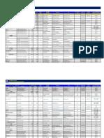 existing_power_plants_luzon_june_2017.pdf