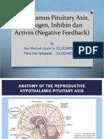 2. HPA DAN ESTROGEN, INHIBIN DAN ACTIVIN (NEG FEEDBACK).pptx
