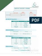 NMS MAGAZINE ANODES.pdf