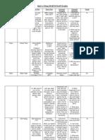 Hackashaq Draft Grades.docx