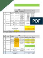 Arief.cost Control