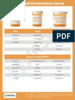 Pharm 1.12 Common Antihypertensives