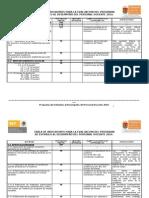 Tabla de Indicadores Programa de Estimulo 2010