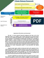 DILG-ProgramsnProjects-201357-775ba2bbc5.pdf