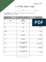 Make a Word Game Chart