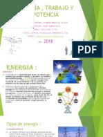 Energía , Trabajo y Potencia
