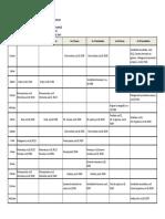 Orar FBCAA ID 2018 2019 Semestrul I