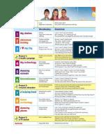 CONTENTS HIGH FIVE 5.pdf