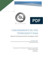 03 -MANUAL FUNCIONAMIENTO DEL PISO TECNOLOGICO Y KUAA.pdf