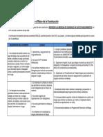 Especial-Accidentes-Fatales-en-la-construccion1.pdf