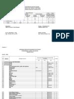 Laporan Form 1a & 1b Juni 2018