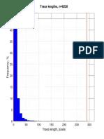 FracPaQ2D_histotracelength