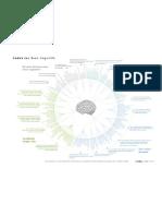 biais-cognitifs.pdf