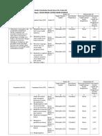 LK 01 Analisis Pengetahuan Dudi Puadin,S.pd SMK Tri Asyifa Tirrtamulya Listrik Dasar Otom
