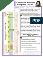 Dossier Louis 14 Et Monarchie