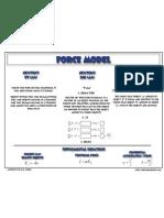 02 Force Model Frosh