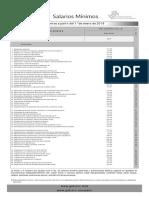 Secretaría del Trabajo TablaSalariosMinimos-01ene2018.pdf